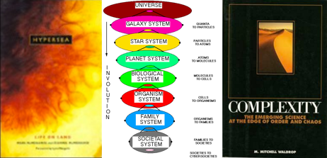 complexity_graphic