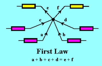 kirchoff_law_1
